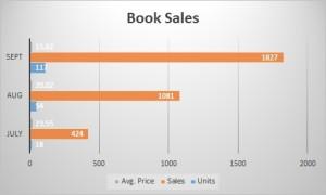 Selling Books FBA